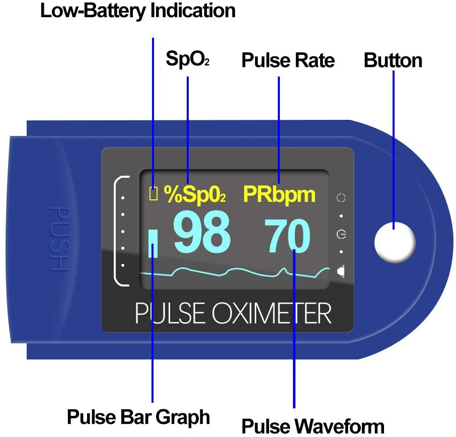 جهاز قياس الاوكسجين في الدم